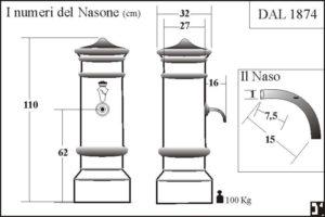 nasoni in numeri